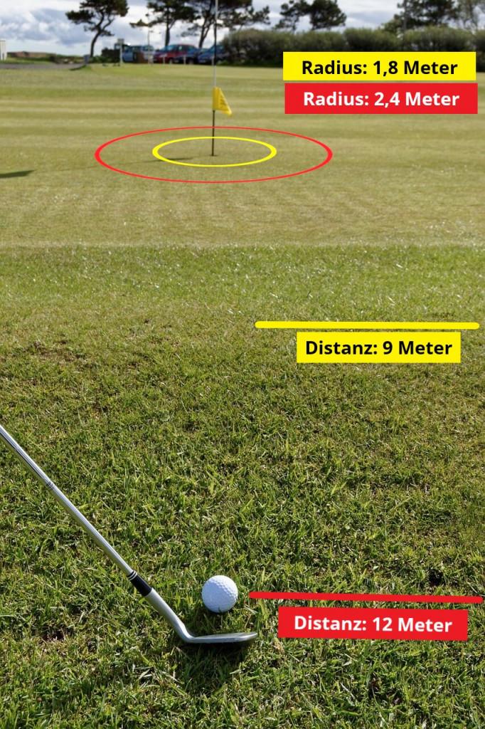 Golf Trainingsplan: Chippen aus 9 und 12 Metern