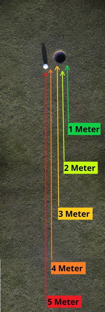 Leiterübung für Putts aus unterschiedlichen Distanzen