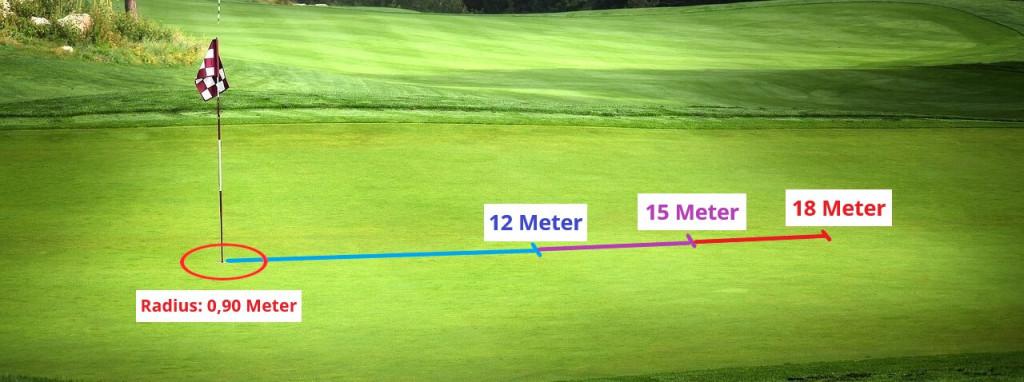 Golf Trainingsplan: Putten aus 12, 15 und 18 Metern