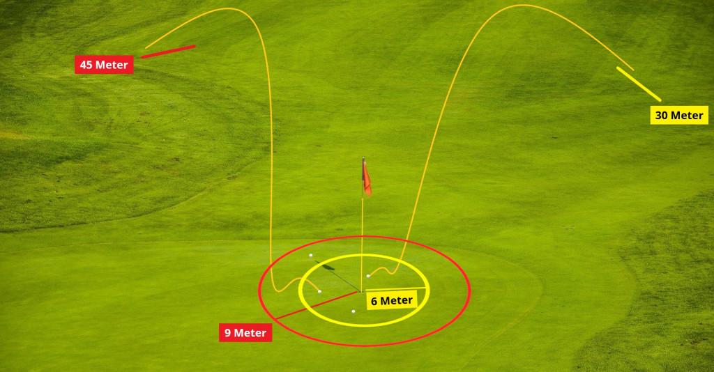 Golf Trainingsplan: Pitchen aus 30 und 45 Metern